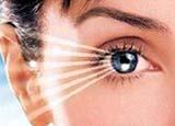 你还没发现青光眼的早期症状