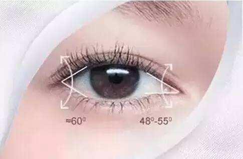 割双眼皮对视力有影响吗?